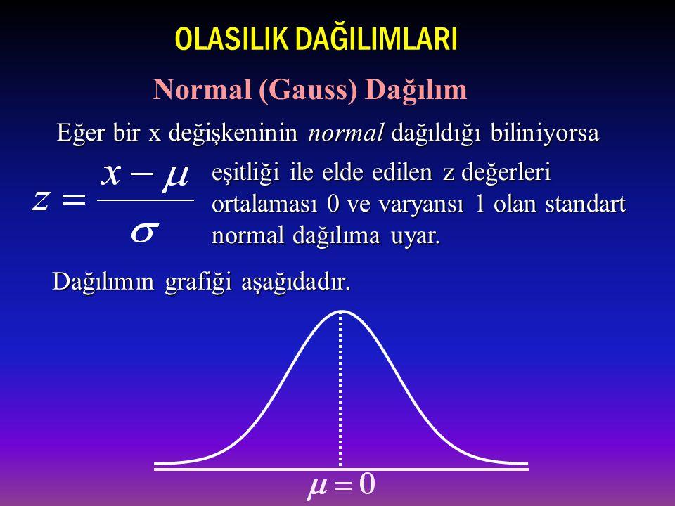 Eğer bir x değişkeninin normal dağıldığı biliniyorsa eşitliği ile elde edilen z değerleri ortalaması 0 ve varyansı 1 olan standart normal dağılıma uyar.