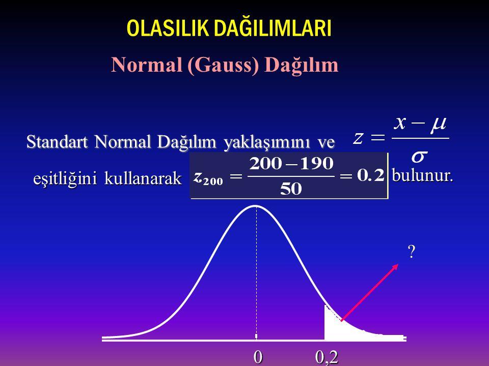 Standart Normal Dağılım yaklaşımını ve eşitliğini kullanarak bulunur.