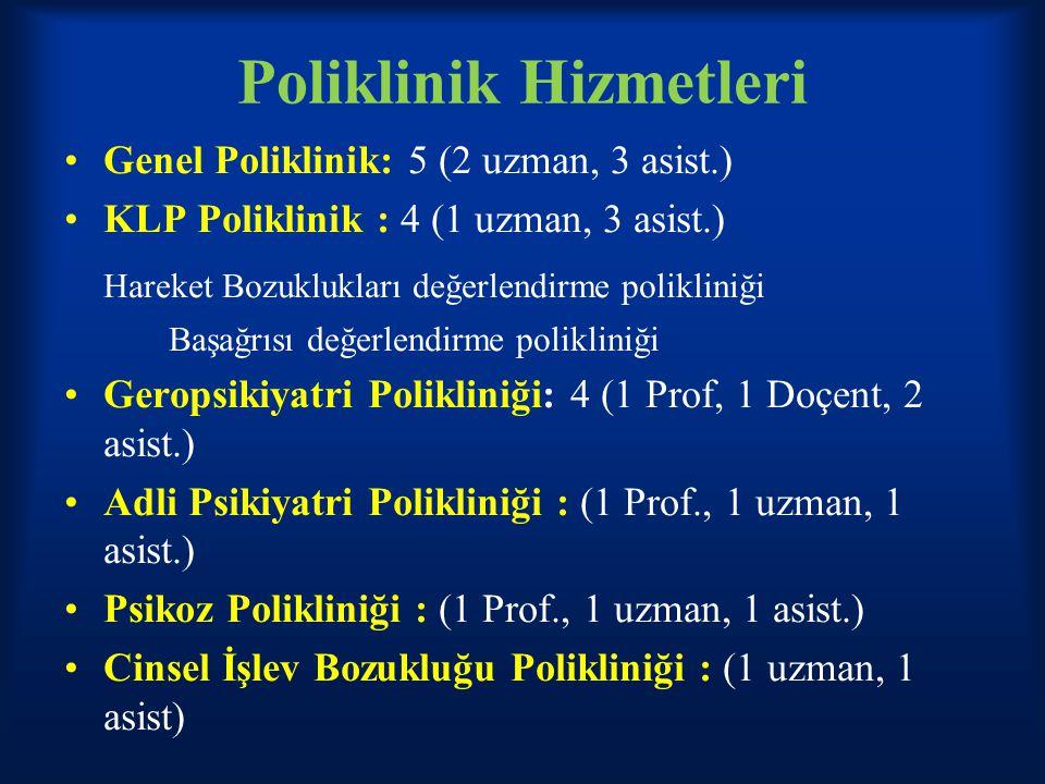 Poliklinik Hizmetleri Genel Poliklinik: 5 (2 uzman, 3 asist.) KLP Poliklinik : 4 (1 uzman, 3 asist.) Hareket Bozuklukları değerlendirme polikliniği Ba