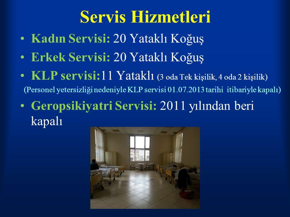Servis Hizmetleri Kadın Servisi: 20 Yataklı Koğuş Erkek Servisi: 20 Yataklı Koğuş KLP servisi:11 Yataklı (3 oda Tek kişilik, 4 oda 2 kişilik) (Persone