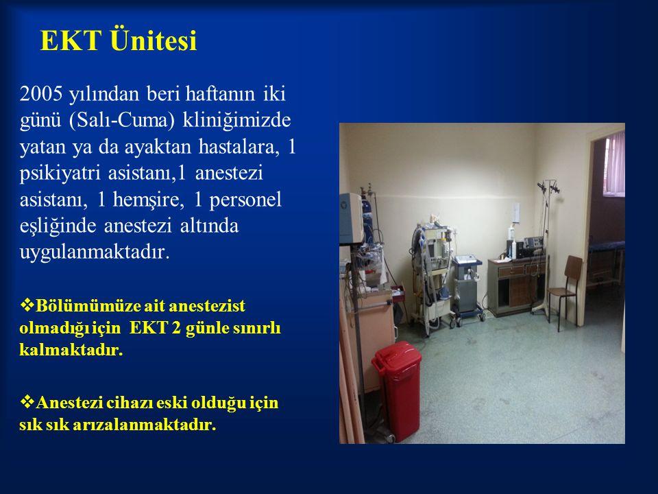 EKT Ünitesi 2005 yılından beri haftanın iki günü (Salı-Cuma) kliniğimizde yatan ya da ayaktan hastalara, 1 psikiyatri asistanı,1 anestezi asistanı, 1