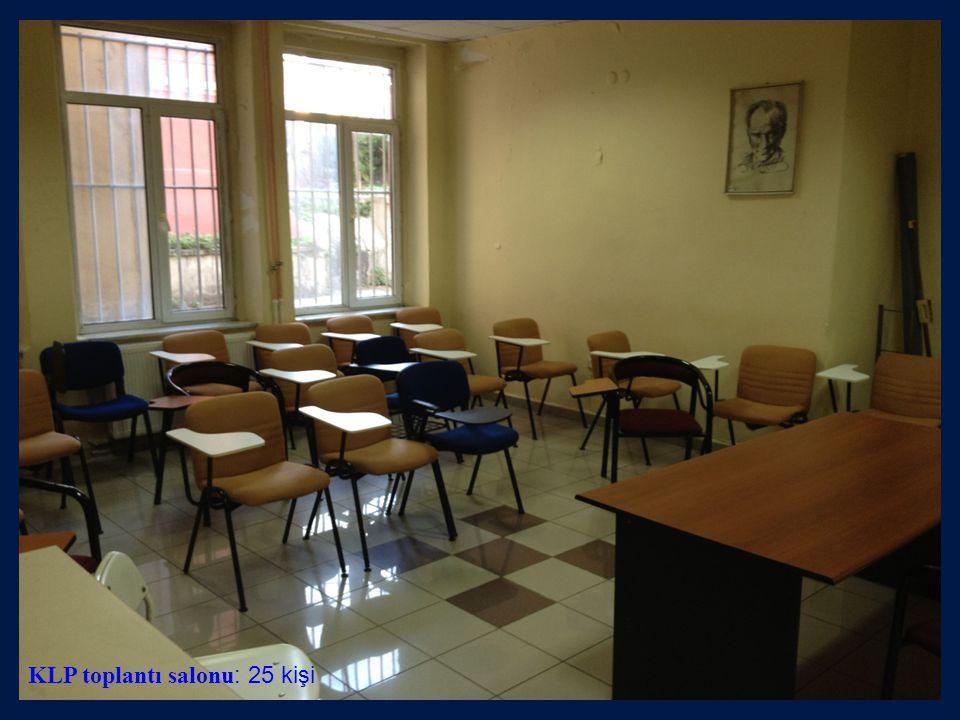 KLP toplantı salonu : 25 kişi