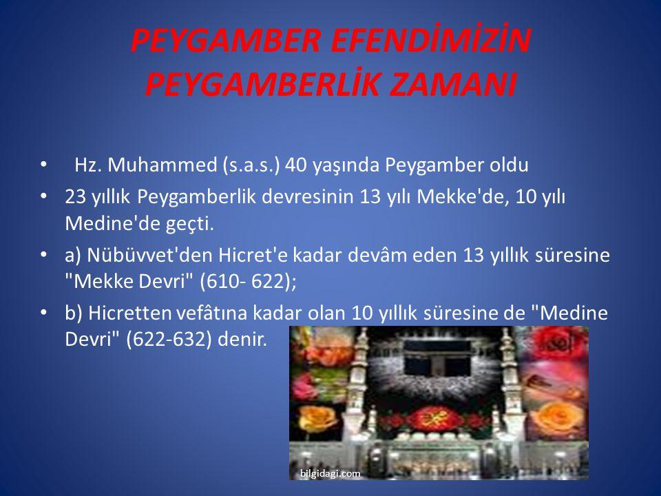 PEYGAMBER EFENDİMİZİN PEYGAMBERLİK ZAMANI Hz. Muhammed (s.a.s.) 40 yaşında Peygamber oldu 23 yıllık Peygamberlik devresinin 13 yılı Mekke'de, 10 yılı