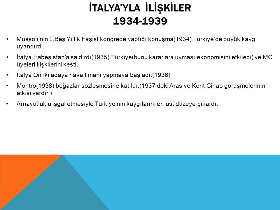 İTALYA'YLA İLİŞKİLER 1934-1939 Mussoli'nin 2.Beş Yıllık Faşist kongrede yaptığı konuşma(1934) Türkiye'de büyük kaygı uyandırdı. İtalya Habeşistan'a sa