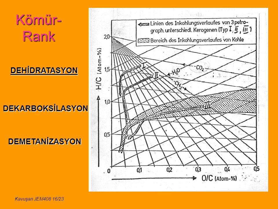 Kömür- Rank DEHİDRATASYON DEKARBOKSİLASYON DEMETANİZASYON Kavuşan JEM408 16/23
