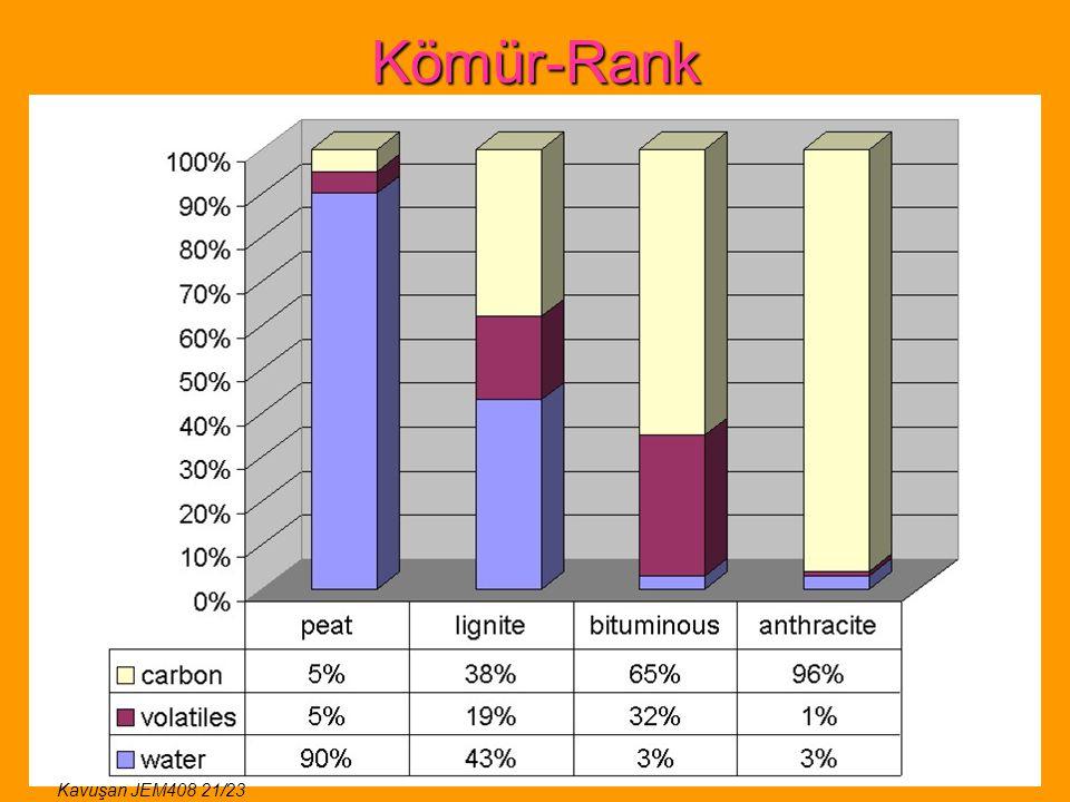 Kömür-Rank Kavuşan JEM408 21/23
