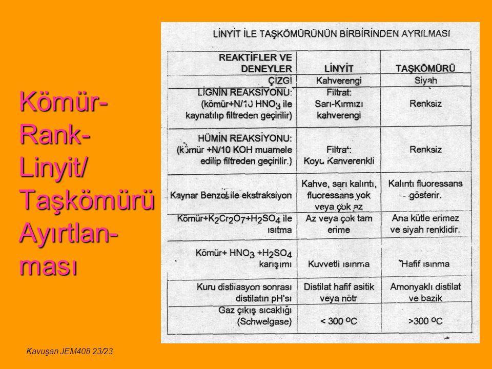 Kömür- Rank- Linyit/ Taşkömürü Ayırtlan- ması Kavuşan JEM408 23/23