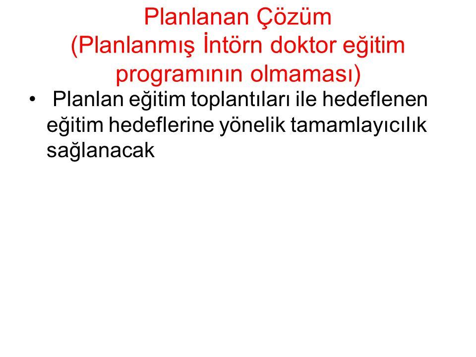 Planlan eğitim toplantıları ile hedeflenen eğitim hedeflerine yönelik tamamlayıcılık sağlanacak Planlanan Çözüm (Planlanmış İntörn doktor eğitim progr
