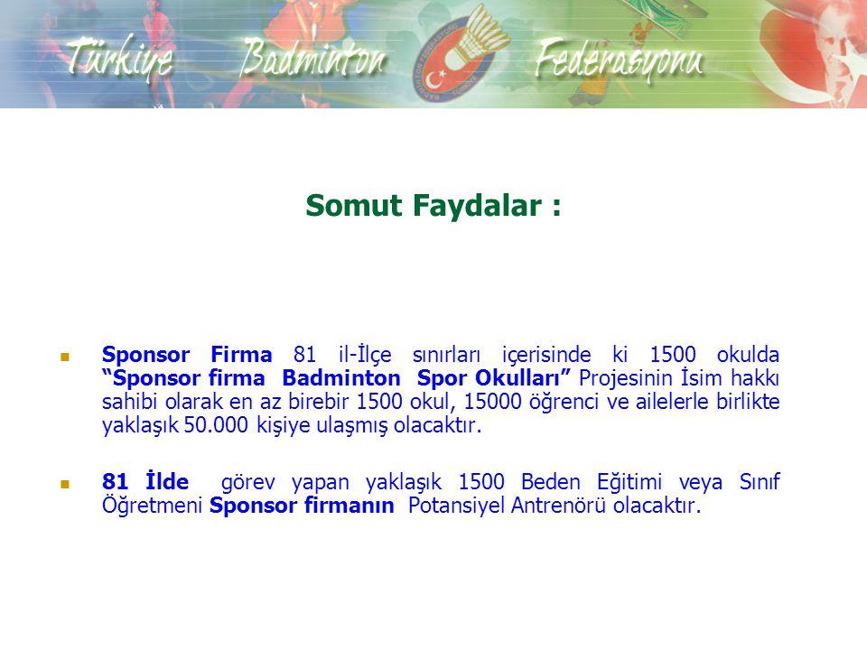 """Somut Faydalar : Sponsor Firma 81 il-İlçe sınırları içerisinde ki 1500 okulda """"Sponsor firma Badminton Spor Okulları"""" Projesinin İsim hakkı sahibi ola"""