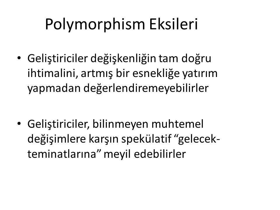 Polymorphism Eksileri Geliştiriciler değişkenliğin tam doğru ihtimalini, artmış bir esnekliğe yatırım yapmadan değerlendiremeyebilirler Geliştiriciler