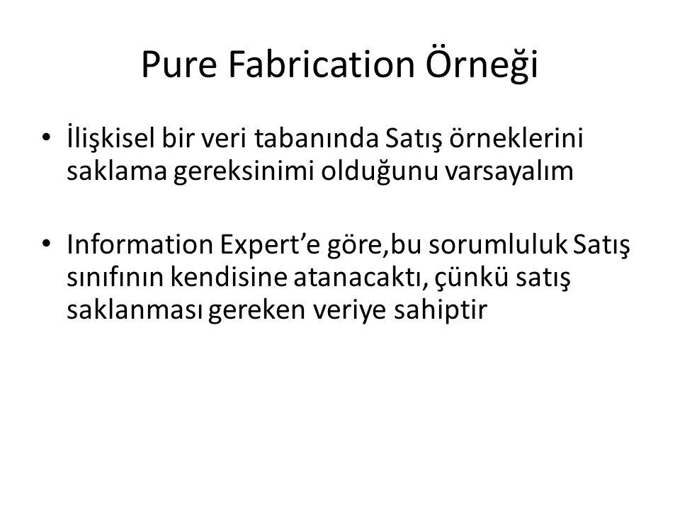 Pure Fabrication Örneği İlişkisel bir veri tabanında Satış örneklerini saklama gereksinimi olduğunu varsayalım Information Expert'e göre,bu sorumluluk Satış sınıfının kendisine atanacaktı, çünkü satış saklanması gereken veriye sahiptir