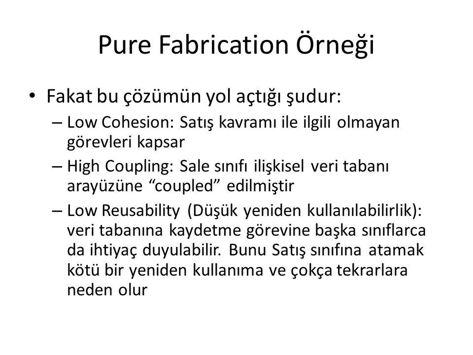 Pure Fabrication Örneği Fakat bu çözümün yol açtığı şudur: – Low Cohesion: Satış kavramı ile ilgili olmayan görevleri kapsar – High Coupling: Sale sın