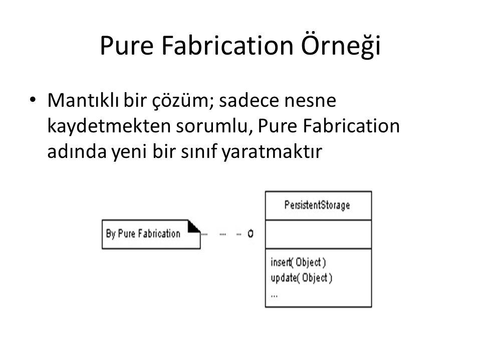 Pure Fabrication Örneği Mantıklı bir çözüm; sadece nesne kaydetmekten sorumlu, Pure Fabrication adında yeni bir sınıf yaratmaktır