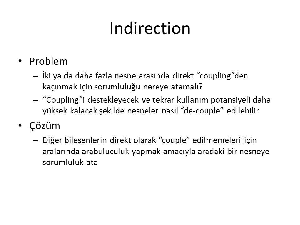 """Indirection Problem – İki ya da daha fazla nesne arasında direkt """"coupling""""den kaçınmak için sorumluluğu nereye atamalı? – """"Coupling""""i destekleyecek v"""