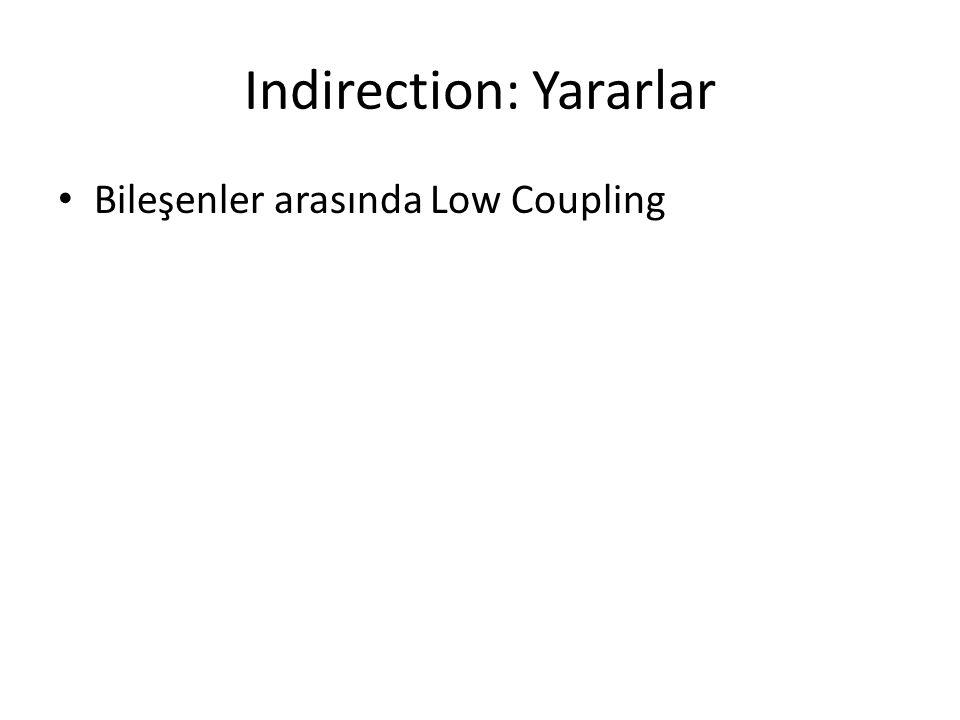 Indirection: Yararlar Bileşenler arasında Low Coupling