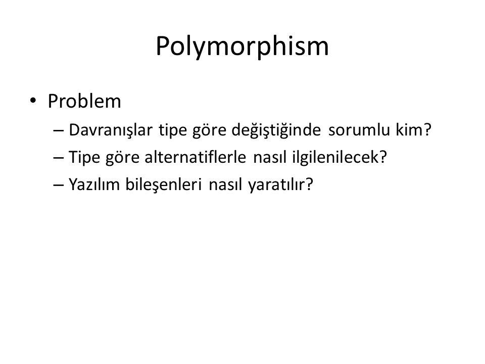 Polymorphism Çözüm – Polymorphism, benzer farklılıkları idare edebilmek için bir sistemin nasıl organize edileceğini tasarlamaktaki temel prensiptir – İlgili alternatif veya davranışlar tipe (sınıfa) göre değiştiğinde, davranış hangi tip için değişiyorsa o tipe polymorphic işlemler aracılığıyla davranış için sorumluluk ata