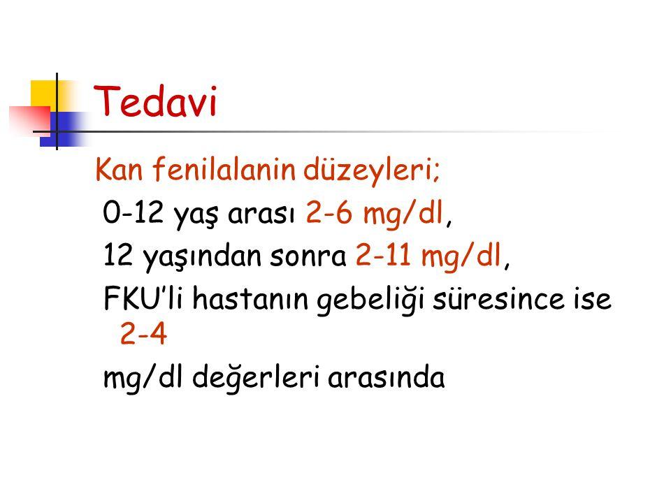 Tedavi Kan fenilalanin düzeyleri; 0-12 yaş arası 2-6 mg/dl, 12 yaşından sonra 2-11 mg/dl, FKU'li hastanın gebeliği süresince ise 2-4 mg/dl değerleri a