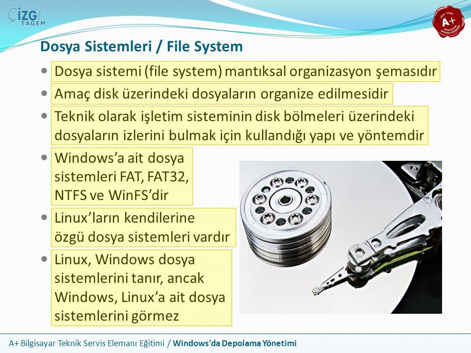 A+ Bilgisayar Teknik Servis Elemanı Eğitimi / Windows'da Depolama Yönetimi FAT: File Allocation Table FAT, dosya bölümleme tablosu sistemidir DOS için geliştirilmiş olsa da, günümüzdeki tüm Windows versiyonları tarafından da desteklenmektedir FAT16 ve FAT32 olarak bilinen iki türü vardır Arızalı ve sağlam sektörleri işaretleyen ve iki sütunlu hesap çizelgesine benzeyen bir yapısı vardır Birinci sıra sektörleri indeksler İkinci sıra sektörün durumunu tutar (boş, dolu veya arızalı) FFF7, sektörün arızalı olduğuna işaret eder 0000 sektörün boş ve kullanılabilir olduğunu gösterir c c c c c