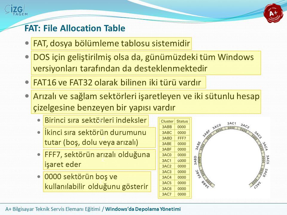 A+ Bilgisayar Teknik Servis Elemanı Eğitimi / Windows'da Depolama Yönetimi FAT: File Allocation Table FAT, dosya bölümleme tablosu sistemidir DOS için