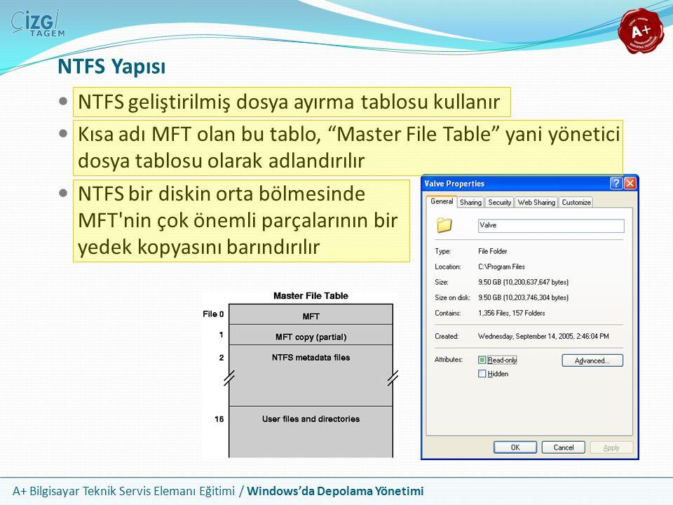 A+ Bilgisayar Teknik Servis Elemanı Eğitimi / Windows'da Depolama Yönetimi NTFS Güvenlik Özellikleri NTFS, dosyaları ve klasörleri nesne olarak görür ve bu nesnelere ACL denilen bir özellik ile erişim kontrolleri sağlar ACL : Access Control List / Erişim Kontrol Listesi NTFS disk üzerindeki bir veriye erişebilmeniz için, ACL listesinde yer alan statülerden birisine sahip olmalısınız NTFS ayrıca dosya ve klasörleri şifrelemenize olanak verir EFS : Encrypting File System / Şifrelemeli Dosya Sistemi Şifreleme dosyaları gizlemez; sadece diğer kullanıcılar tarafından dosyaların okunmasını engeller Bir dosyaya erişmek için hem ACL ye bağlı dosya erişim iznine hem de EFS'ye bağlı şifreye ihtiyacınız olacaktır