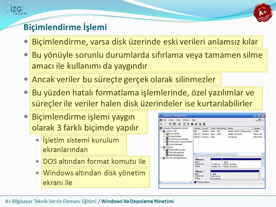 A+ Bilgisayar Teknik Servis Elemanı Eğitimi / Windows'da Depolama Yönetimi Biçimlendirme İşlemi Biçimlendirme, varsa disk üzerinde eski verileri anlam