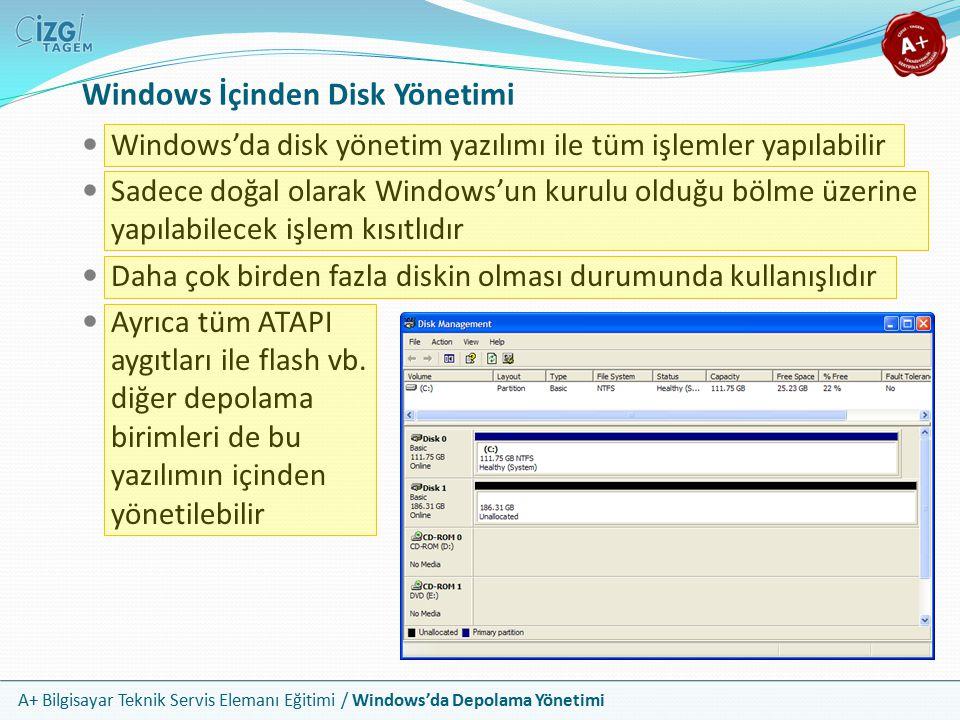A+ Bilgisayar Teknik Servis Elemanı Eğitimi / Windows'da Depolama Yönetimi Windows İçinden Disk Yönetimi Windows'da disk yönetim yazılımı ile tüm işle