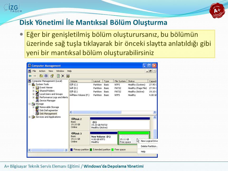 A+ Bilgisayar Teknik Servis Elemanı Eğitimi / Windows'da Depolama Yönetimi Disk Yönetimi İle Mantıksal Bölüm Oluşturma Eğer bir genişletilmiş bölüm ol