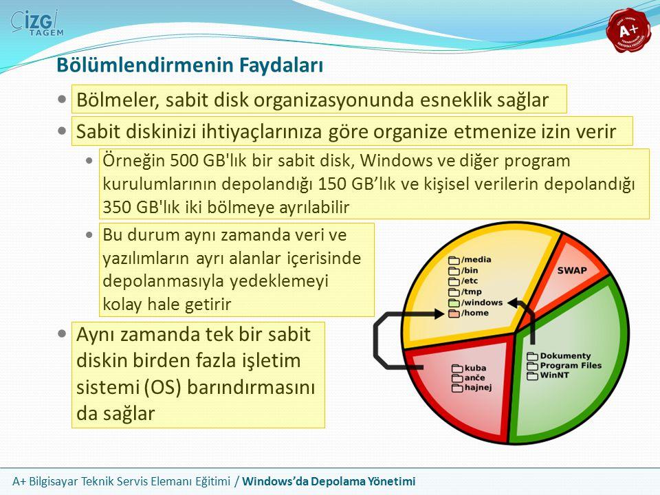 A+ Bilgisayar Teknik Servis Elemanı Eğitimi / Windows'da Depolama Yönetimi Bölümlendirme Metodu Windows genel olarak 2 bölümlendirme metodu destekler MBR (Master Boot Record) Microsoft Dinamik Depolama Bölümlendirme Şeması MBR bölümlendirme şeması kullanan bir sabit disk temel disk olarak, dinamik depolama bölümlendirme şeması kullanan bir disk ise dinamik disk olarak adlandırılır