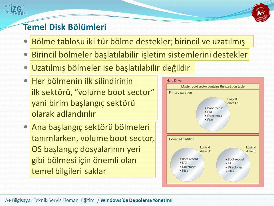 A+ Bilgisayar Teknik Servis Elemanı Eğitimi / Windows'da Depolama Yönetimi Temel Disk Bölme Sayıları Tüm temel disk bölme tabloları dört bölmeye kadar destekler Bir diskte en az 1 birincil bölme olması zorunludur Buna karşın sadece 1 tane genişletilmiş bölme olabilir Buna göre bir diskte 3 adet birincil ve 1 adet uzatılmış bölme olabilir Eğer uzatılmış bölme yok ise en fazla 4 adet birincil ayarlanabilir Uzatılmış bölmeler bir çok mantıksal parçaya bölünebilir Birden fazla birincil bölme, çoklu işletim sistemi uygulamaları için her işletim sistemine kendine ait birincil bölmesini sunmaktadır