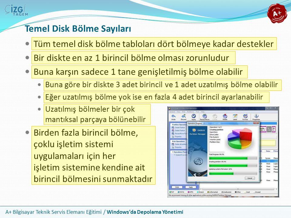 A+ Bilgisayar Teknik Servis Elemanı Eğitimi / Windows'da Depolama Yönetimi Aktif Birincil Bölme Bir birincil bölmeye işletim sistemi kurulacağı zaman bu bölme aktif olarak ayarlamalıdır Bu sadece tek bir birincil bölme kullandığınızda dahi yapılmalıdır Windows kurulumu, hedef diski birincil olarak işaretler Aktif bölmeyi el ile değiştirmenizi sağlayan araçlar mevcuttur