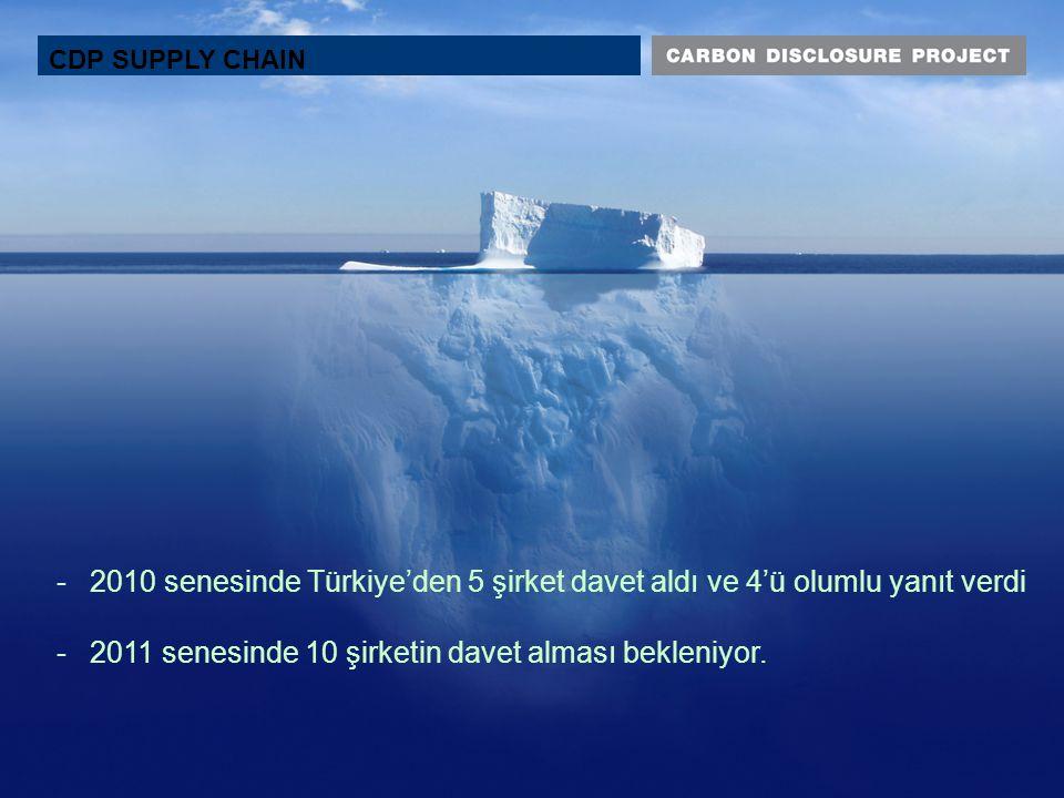 CDP SUPPLY CHAIN -2010 senesinde Türkiye'den 5 şirket davet aldı ve 4'ü olumlu yanıt verdi -2011 senesinde 10 şirketin davet alması bekleniyor.