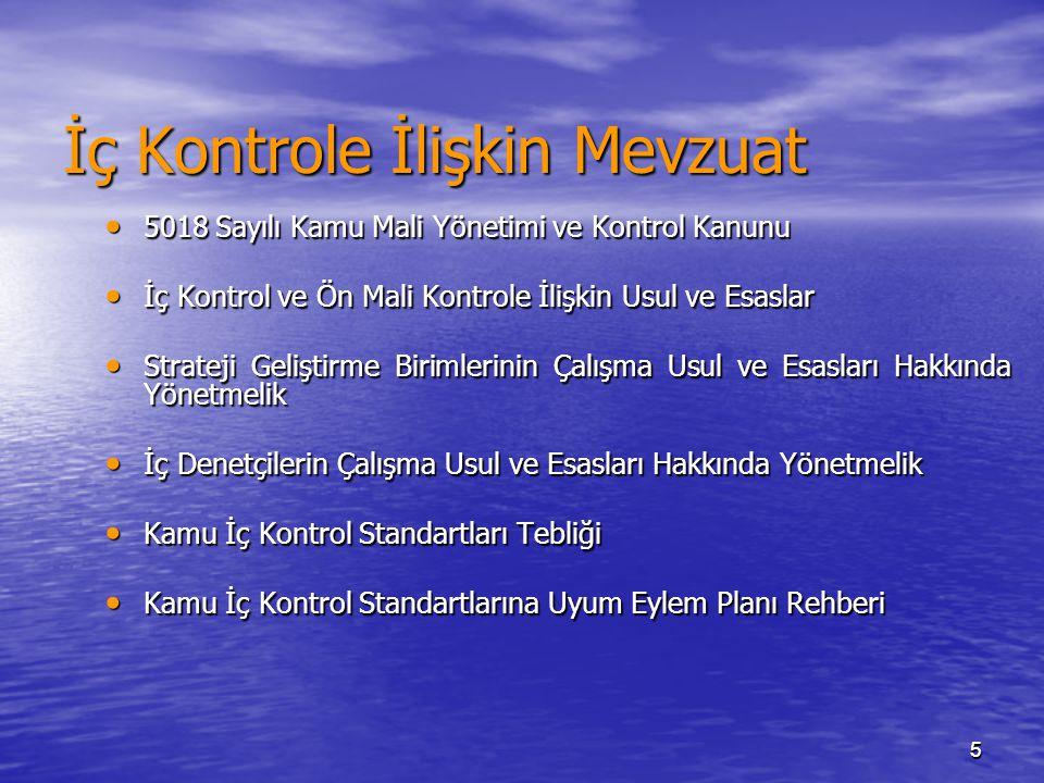 1616 ÜST YÖNETİCİ (MÜSTEŞAR) Ön Mali Kontrol İÇ KONTROL İÇ DENETİM BİRİMİ MALİ HİZMETLER BİRİMİ(SGB) HARCAMA BİRİMLERİ (GEN.MD…)