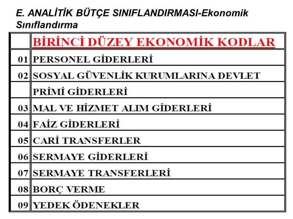 b.Ekonomik Sınıflandırma E. ANALİTİK BÜTÇE SINIFLANDIRMASI-Ekonomik Sınıflandırma