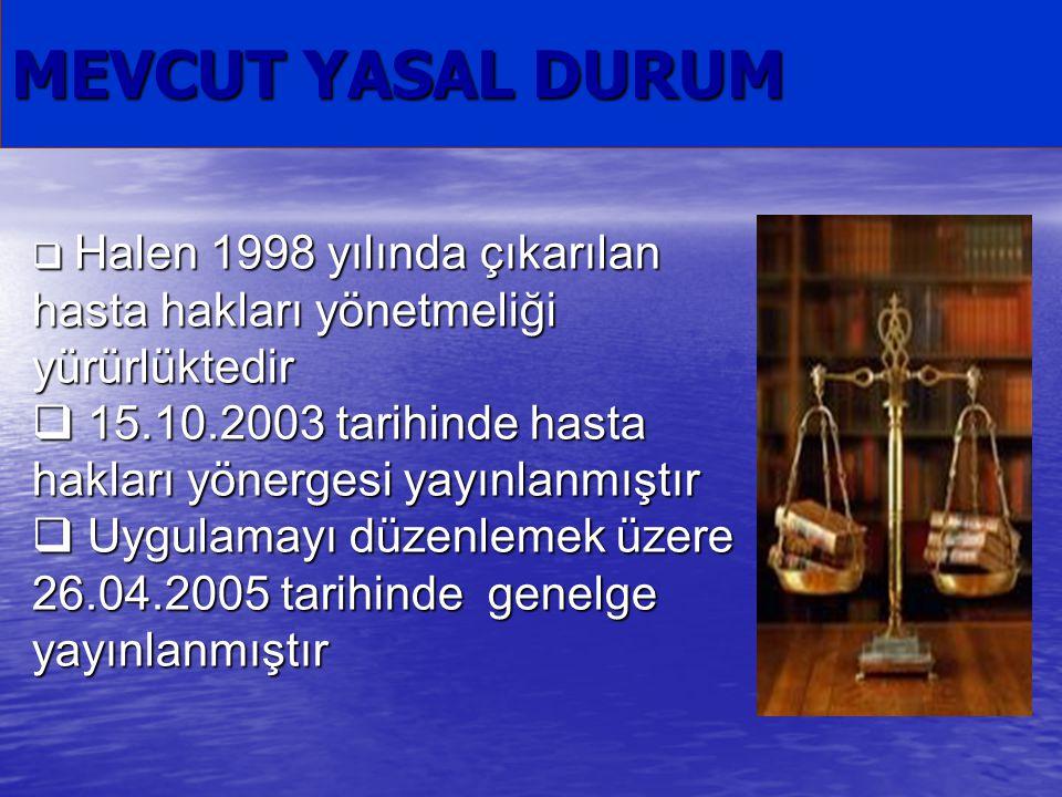 MEVCUT YASAL DURUM  Halen 1998 yılında çıkarılan hasta hakları yönetmeliği yürürlüktedir  15.10.2003 tarihinde hasta hakları yönergesi yayınlanmıştı