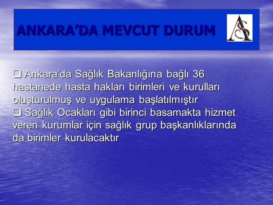 ANKARA'DA MEVCUT DURUM  Ankara'da Sağlık Bakanlığına bağlı 36 hastanede hasta hakları birimleri ve kurulları oluşturulmuş ve uygulama başlatılmıştır