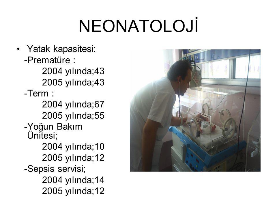 NEONATOLOJİ Yatak kapasitesi: -Prematüre : 2004 yılında;43 2005 yılında;43 -Term : 2004 yılında;67 2005 yılında;55 -Yoğun Bakım Ünitesi; 2004 yılında;10 2005 yılında;12 -Sepsis servisi; 2004 yılında;14 2005 yılında;12
