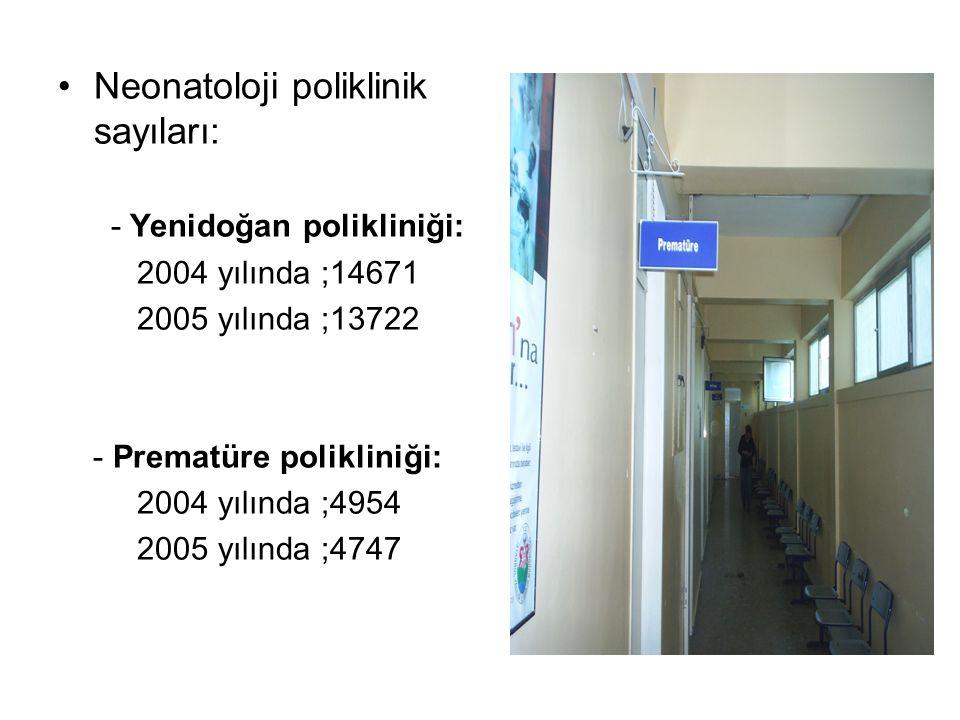 Neonatoloji poliklinik sayıları: - Yenidoğan polikliniği: 2004 yılında ;14671 2005 yılında ;13722 - Prematüre polikliniği: 2004 yılında ;4954 2005 yılında ;4747