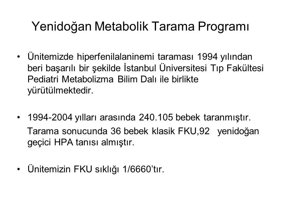 Yenidoğan Metabolik Tarama Programı Ünitemizde hiperfenilalaninemi taraması 1994 yılından beri başarılı bir şekilde İstanbul Üniversitesi Tıp Fakültesi Pediatri Metabolizma Bilim Dalı ile birlikte yürütülmektedir.