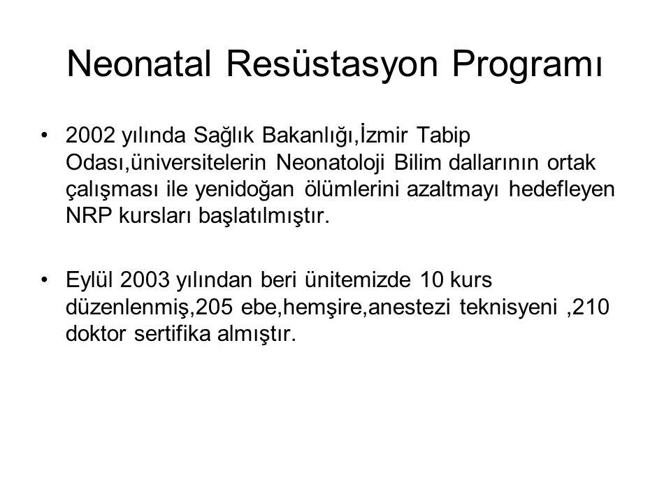Neonatal Resüstasyon Programı 2002 yılında Sağlık Bakanlığı,İzmir Tabip Odası,üniversitelerin Neonatoloji Bilim dallarının ortak çalışması ile yenidoğan ölümlerini azaltmayı hedefleyen NRP kursları başlatılmıştır.