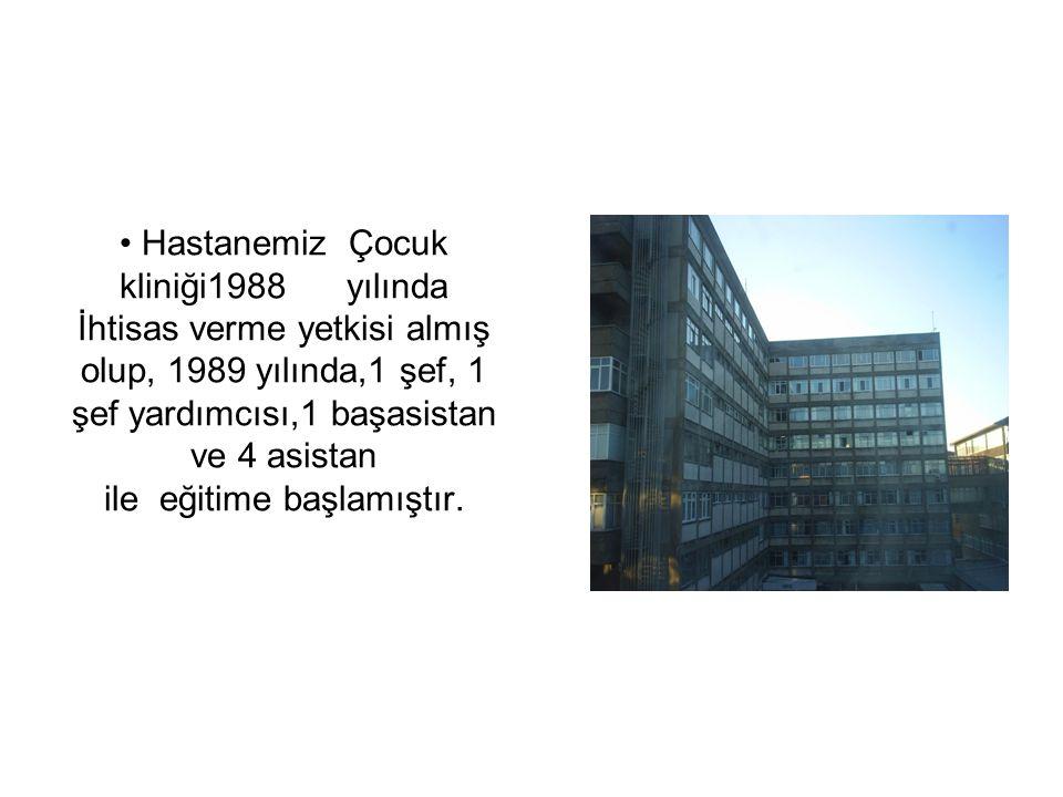 Hastanemiz Çocuk kliniği1988 yılında İhtisas verme yetkisi almış olup, 1989 yılında,1 şef, 1 şef yardımcısı,1 başasistan ve 4 asistan ile eğitime başlamıştır.