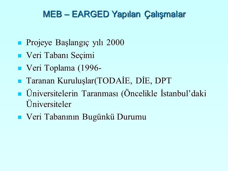 MEB – EARGED Yapılan Çalışmalar Projeye Başlangıç yılı 2000 Projeye Başlangıç yılı 2000 Veri Tabanı Seçimi Veri Tabanı Seçimi Veri Toplama (1996- Veri