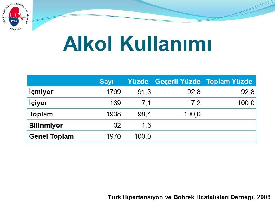 Türk Hipertansiyon ve Böbrek Hastalıkları Derneği, 2008 Alkol Kullanımı SayıYüzdeGeçerli YüzdeToplam Yüzde İçmiyor179991,392,8 İçiyor 1397,17,2100,0 Toplam193898,4100,0 Bilinmiyor321,6 Genel Toplam1970100,0