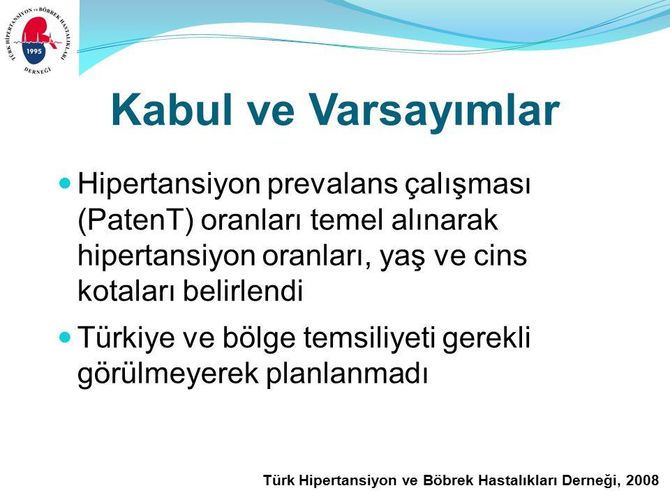 Türk Hipertansiyon ve Böbrek Hastalıkları Derneği, 2008 Kabul ve Varsayımlar Hipertansiyon prevalans çalışması (PatenT) oranları temel alınarak hipertansiyon oranları, yaş ve cins kotaları belirlendi Türkiye ve bölge temsiliyeti gerekli görülmeyerek planlanmadı
