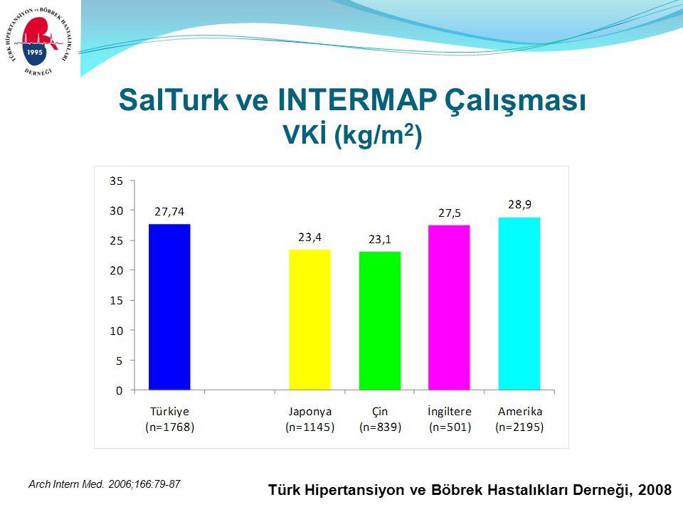 Türk Hipertansiyon ve Böbrek Hastalıkları Derneği, 2008 Arch Intern Med.