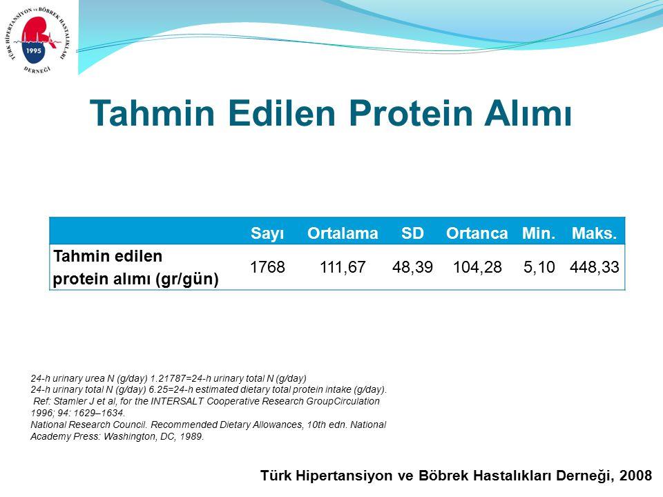 Türk Hipertansiyon ve Böbrek Hastalıkları Derneği, 2008 Tahmin Edilen Protein Alımı SayıOrtalamaSDOrtancaMin.Maks.