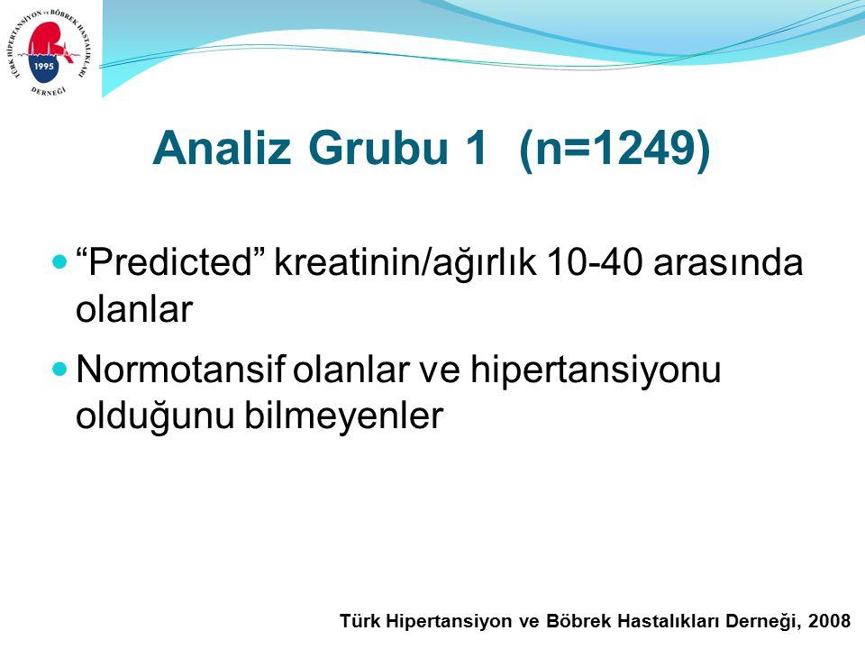 Türk Hipertansiyon ve Böbrek Hastalıkları Derneği, 2008 Analiz Grubu 1 (n=1249) Predicted kreatinin/ağırlık 10-40 arasında olanlar Normotansif olanlar ve hipertansiyonu olduğunu bilmeyenler
