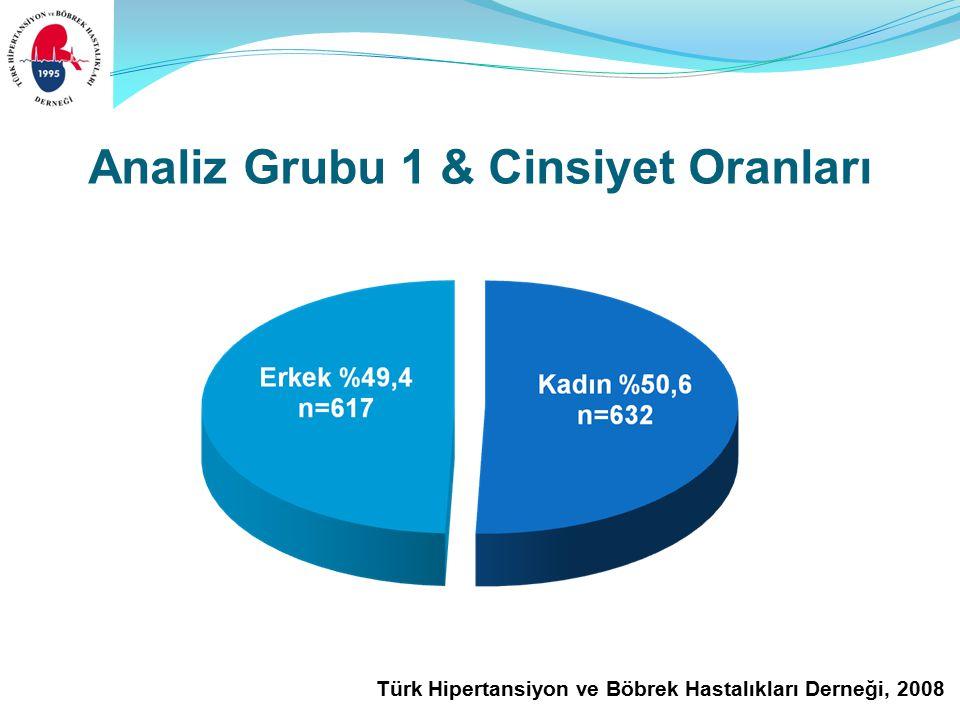 Türk Hipertansiyon ve Böbrek Hastalıkları Derneği, 2008 Analiz Grubu 1 & Cinsiyet Oranları