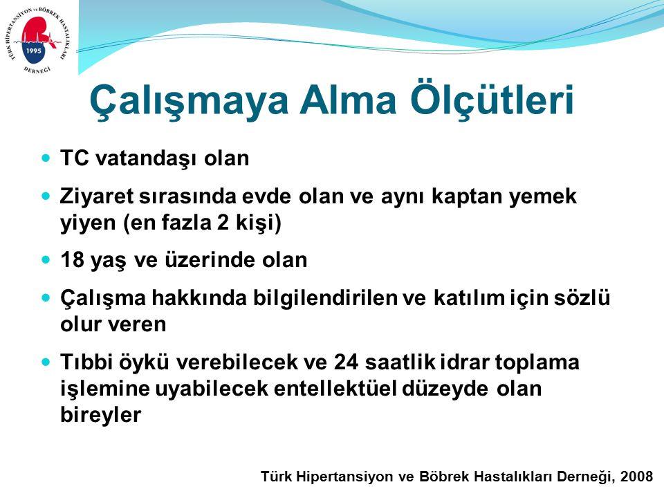 Türk Hipertansiyon ve Böbrek Hastalıkları Derneği, 2008 Çalışmaya Alma Ölçütleri TC vatandaşı olan Ziyaret sırasında evde olan ve aynı kaptan yemek yiyen (en fazla 2 kişi) 18 yaş ve üzerinde olan Çalışma hakkında bilgilendirilen ve katılım için sözlü olur veren Tıbbi öykü verebilecek ve 24 saatlik idrar toplama işlemine uyabilecek entellektüel düzeyde olan bireyler