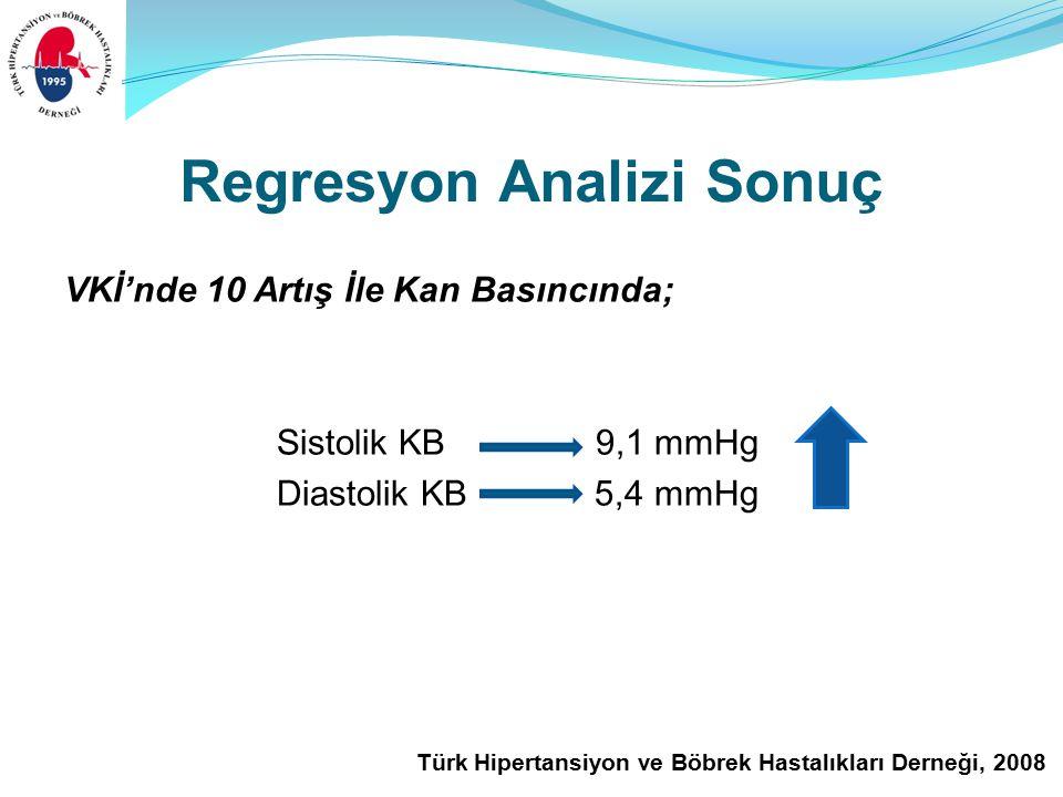 Türk Hipertansiyon ve Böbrek Hastalıkları Derneği, 2008 Regresyon Analizi Sonuç VKİ'nde 10 Artış İle Kan Basıncında; Sistolik KB 9,1 mmHg Diastolik KB 5,4 mmHg