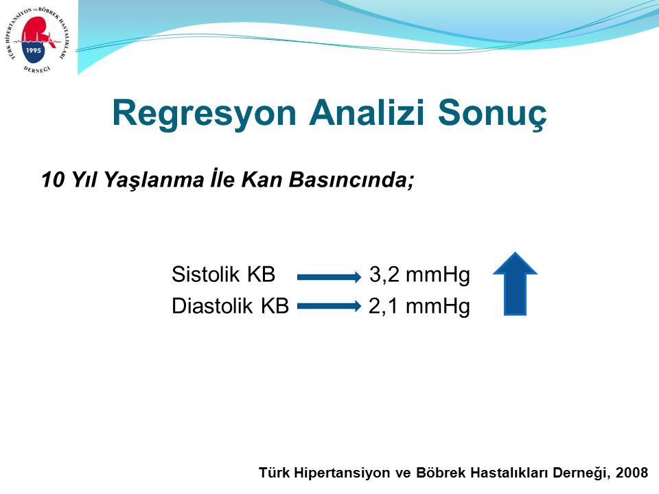 Türk Hipertansiyon ve Böbrek Hastalıkları Derneği, 2008 Regresyon Analizi Sonuç 10 Yıl Yaşlanma İle Kan Basıncında; Sistolik KB 3,2 mmHg Diastolik KB 2,1 mmHg